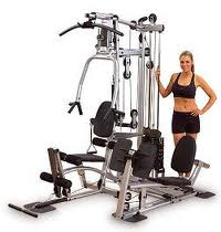 The Benefits of Having a Home Gym; Maximizing your Fitness Goals with Quality Time